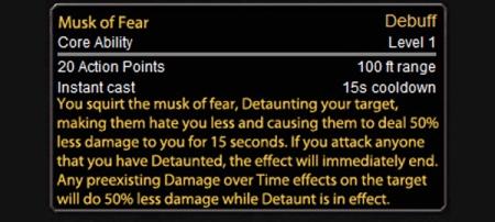 Musk of Fear